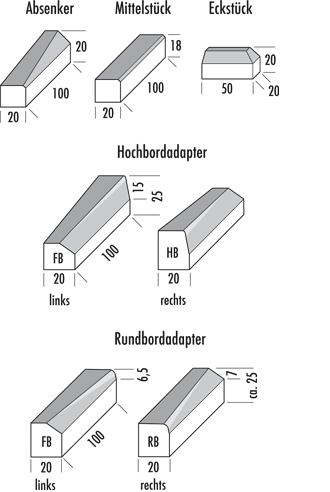 flachbordsteine f 20. Black Bedroom Furniture Sets. Home Design Ideas